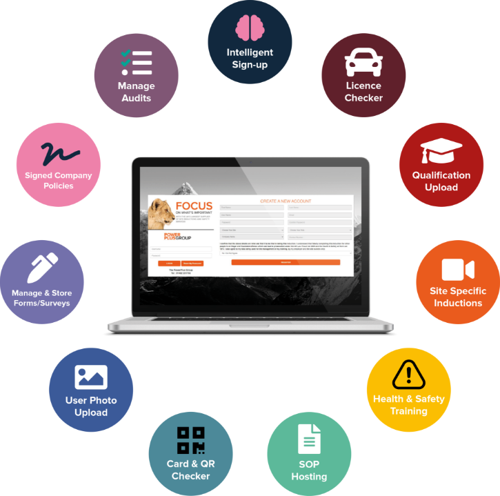 Features of the paperless office in the PowerPlus portal